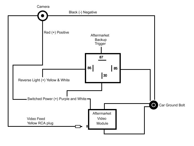 Bmw E46 Cooling System Diagram Moreover 2006 X5 besides 2003 Bmw 325i Fuse And Relay Location likewise Bmw E36 Rear Shock Diagram together with Audi Tt Cigarette Lighter Location in addition Bmw Vent Diagram Free Download Wiring Diagrams Pictures Wiring. on 2008 z4 fuse box location