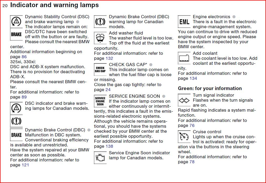 2007 Bmw Warning Lights Html Autos Post