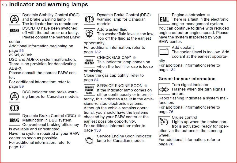 Bmw X3 Warning Lights Iron Blog