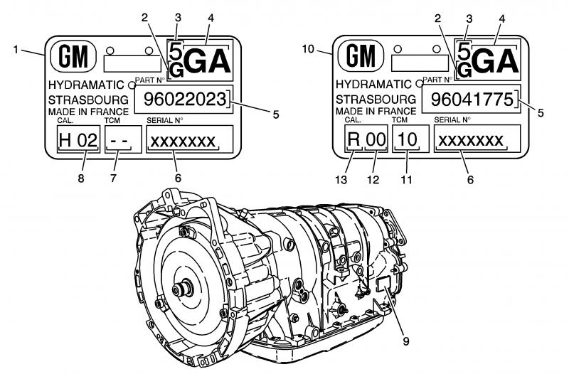 gm transmissions compatible petrol  diesel 3 0 engine