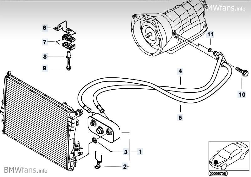 Coolant Leak Into Transmission Xoutpost Com
