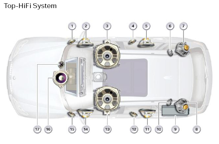 Honda Civic Speakers Clarification on e70 audio system - Xoutpost.com