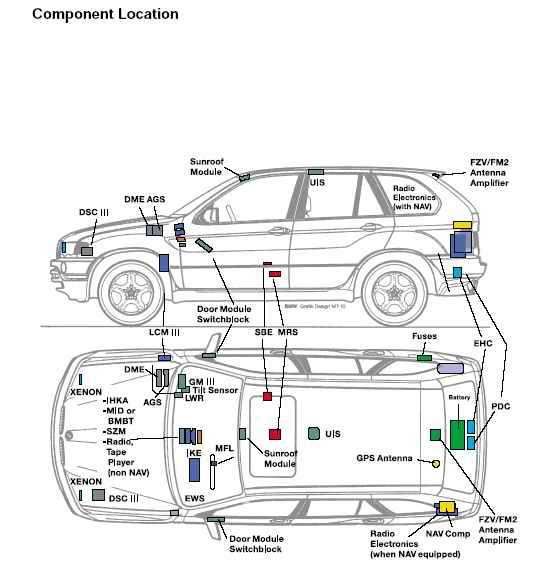 X5_Component_Location 2004 bmw x5 wiring diagram bmw wiring diagrams for diy car repairs E39 Engine Diagram at fashall.co